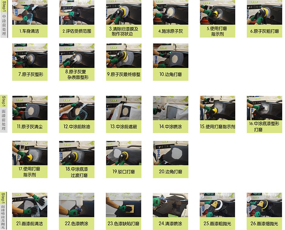干磨噴漆工序流程圖.jpg