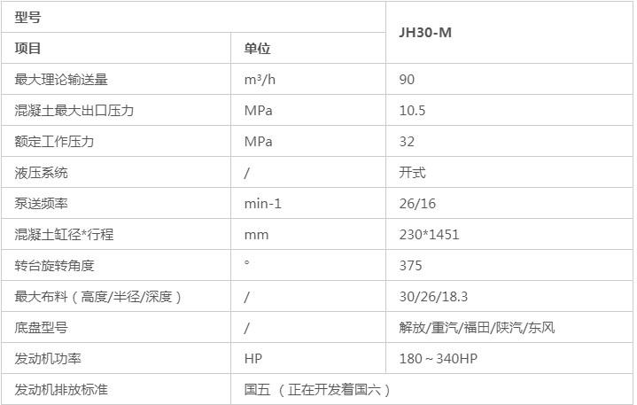30米混凝土泵����.JPG