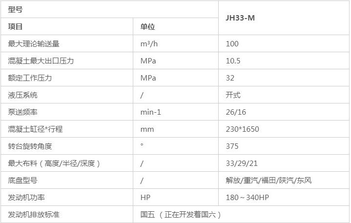 33米混凝土泵����.JPG