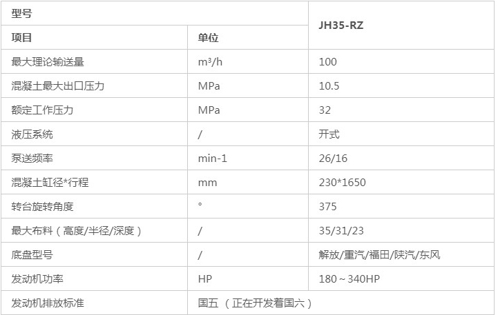 35米混凝土泵����.JPG