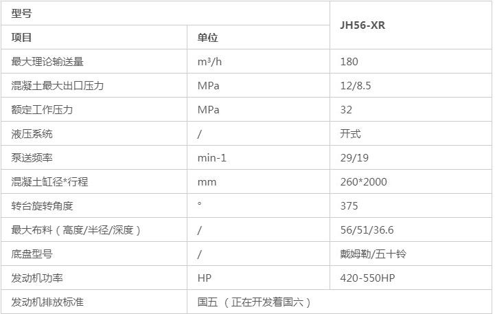 56米混凝土泵����.JPG