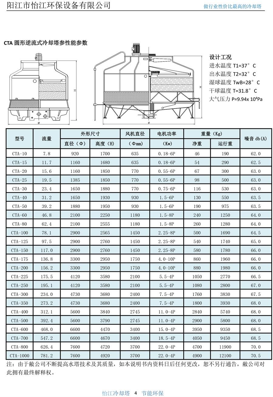產品手冊(彩頁)3-2.jpg