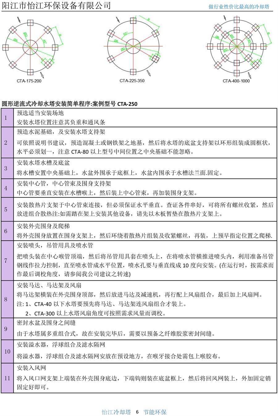 產品手冊(彩頁)3-6.jpg