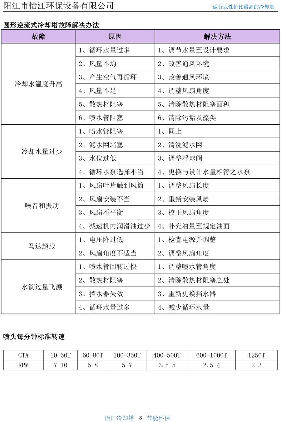 產品手冊(彩頁)3-8.jpg