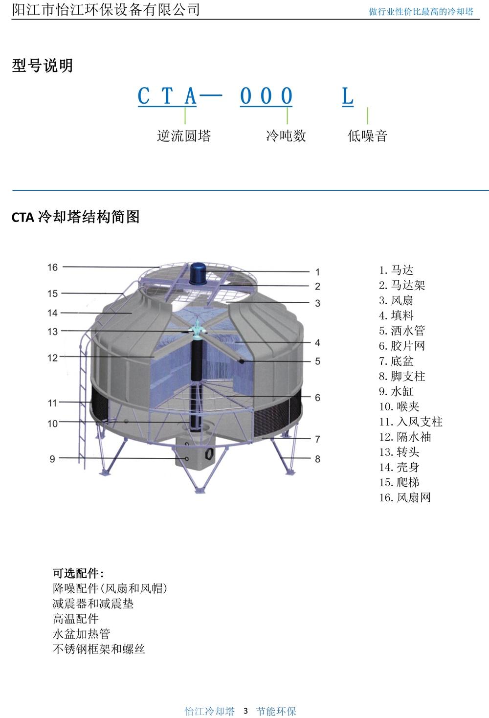 產品手冊(彩頁)3-3.jpg