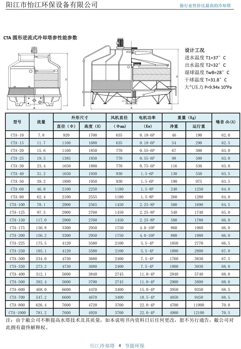 產品手冊(彩頁)3-4.jpg