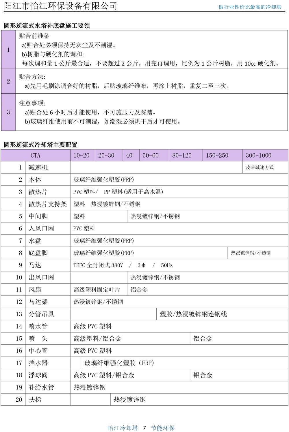 產品手冊(彩頁)3-7.jpg