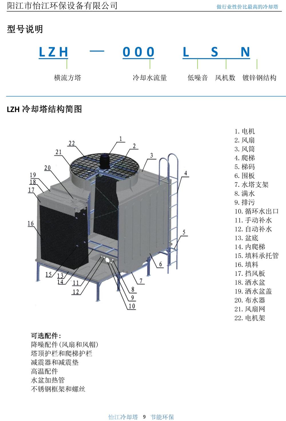 產品手冊(彩頁)3-9.jpg