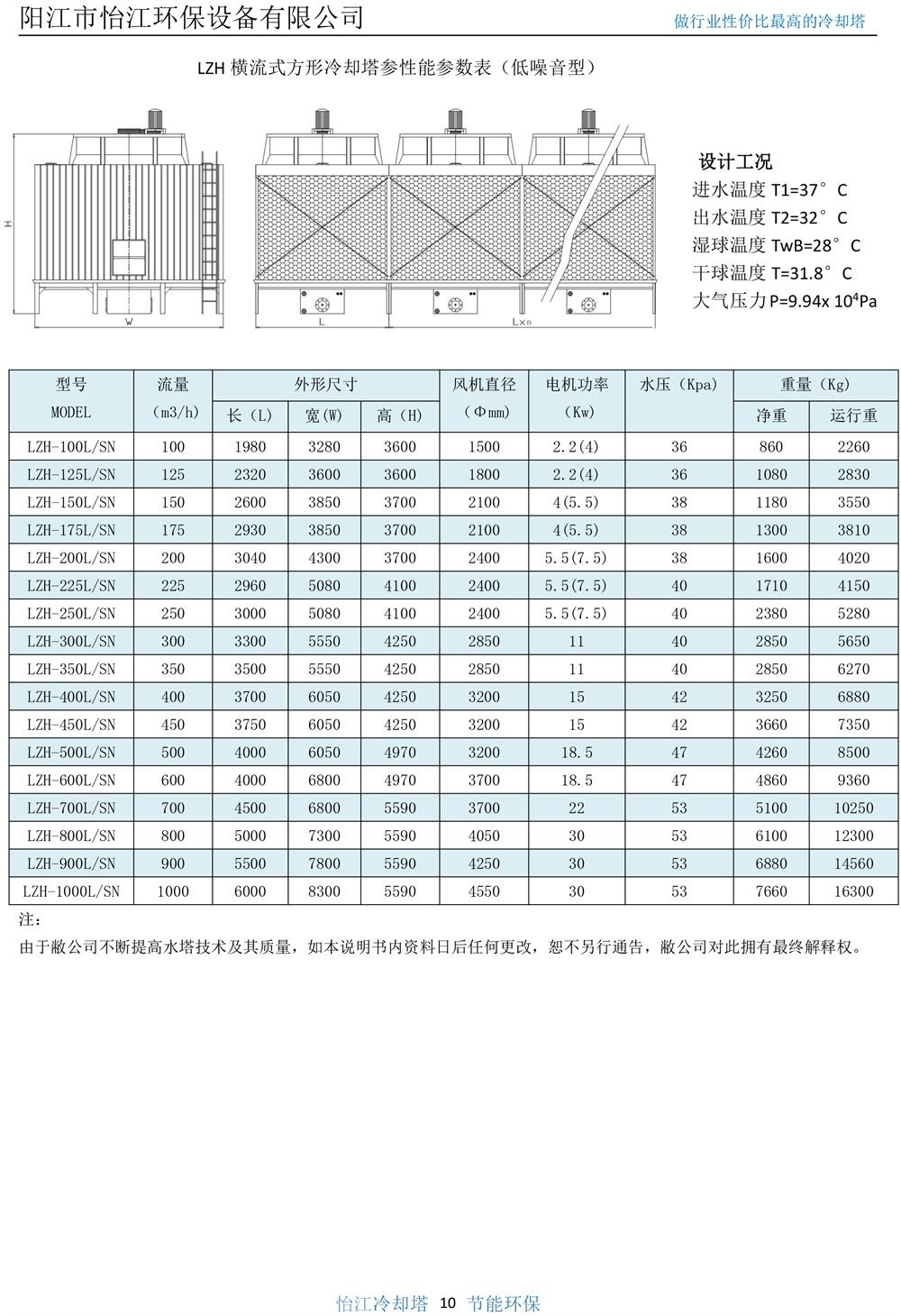 產品手冊(彩頁)3-10.jpg