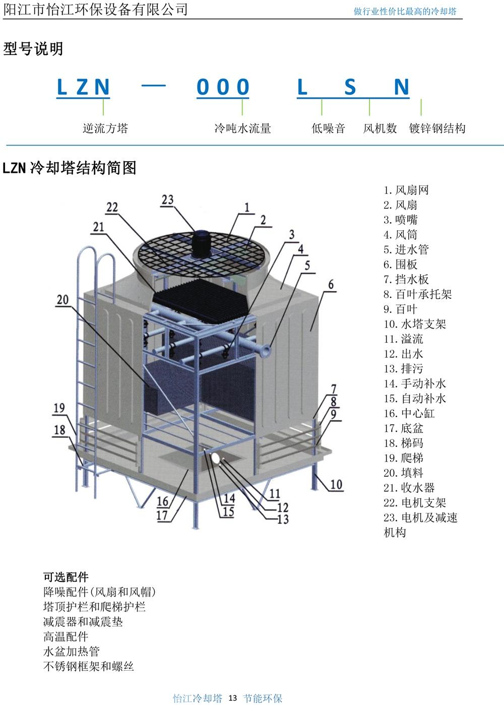 產品手冊(彩頁)3-13.jpg