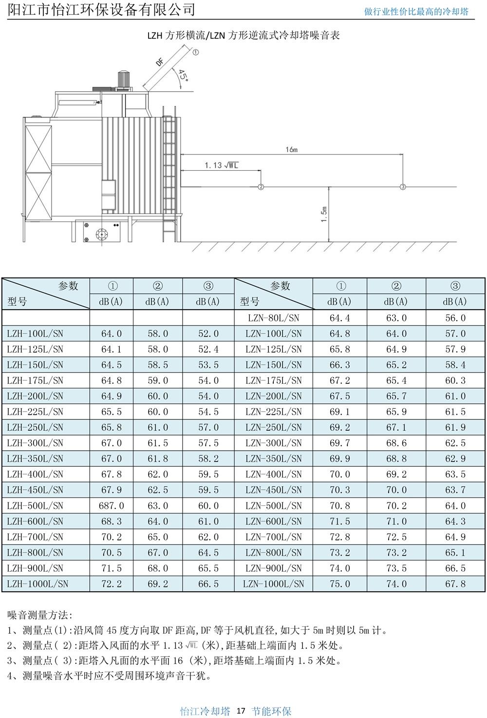 產品手冊(彩頁)3-17.jpg