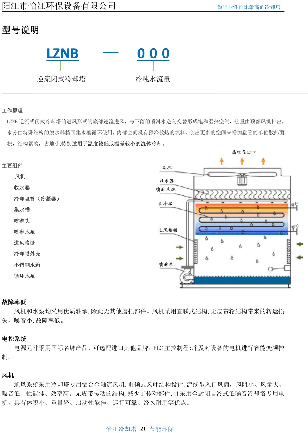 產品手冊(彩頁)3-21.jpg