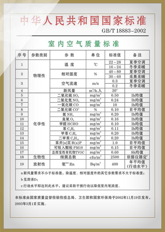 室内空气质量标准.png